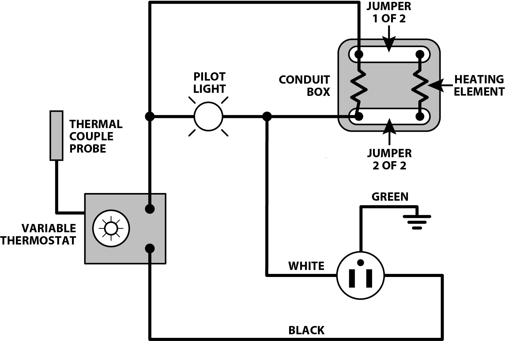 Phoenix Spa Wiring Schematic - Electrical Work Wiring Diagram •