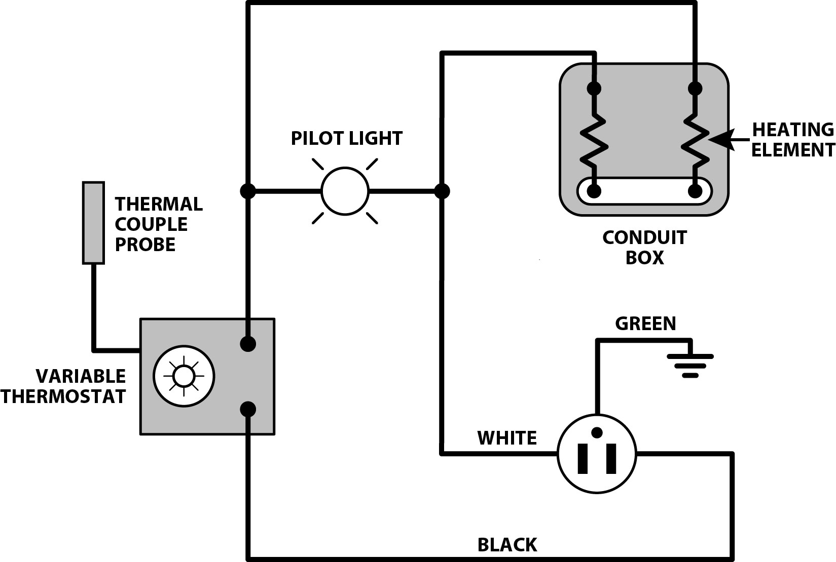 Dual Heating Element Wiring Diagram Wiring Library