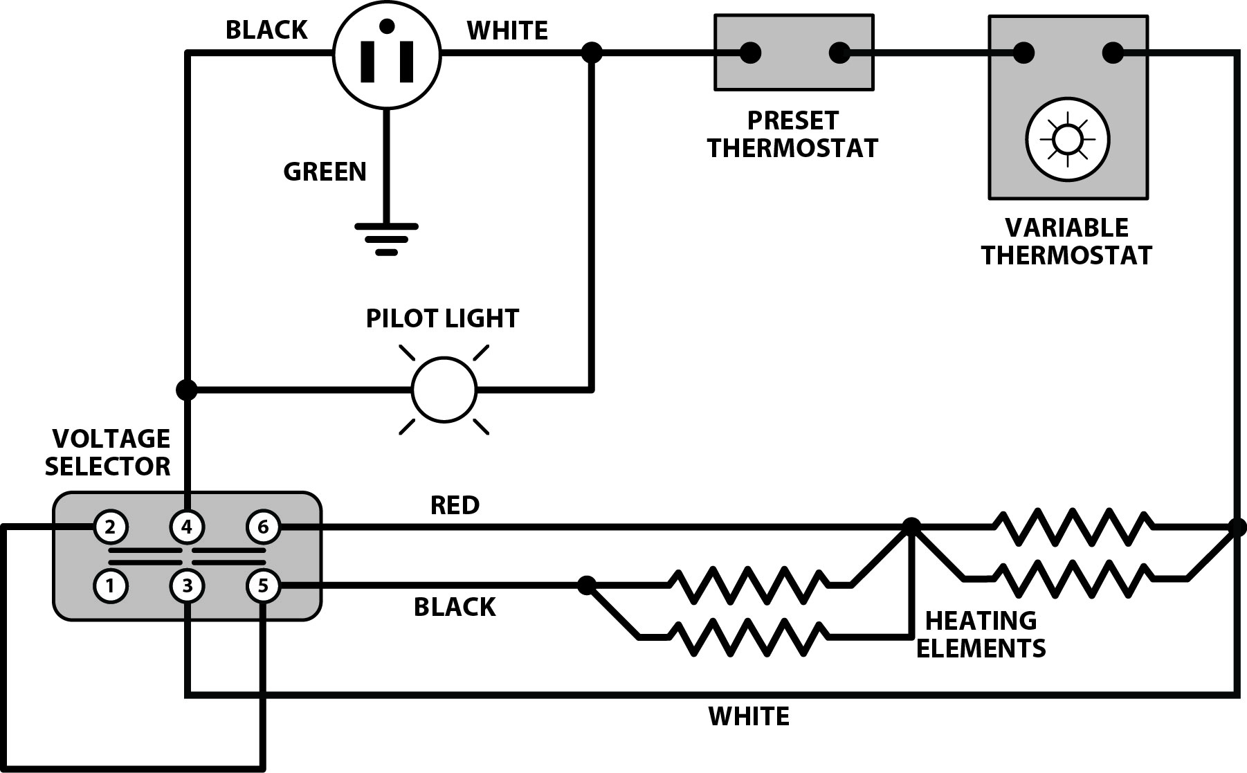 Cont Gas Oven Wiring Diagram Automotive Igniter Control Box Rh 11 Pfotenpower Ev De Basic